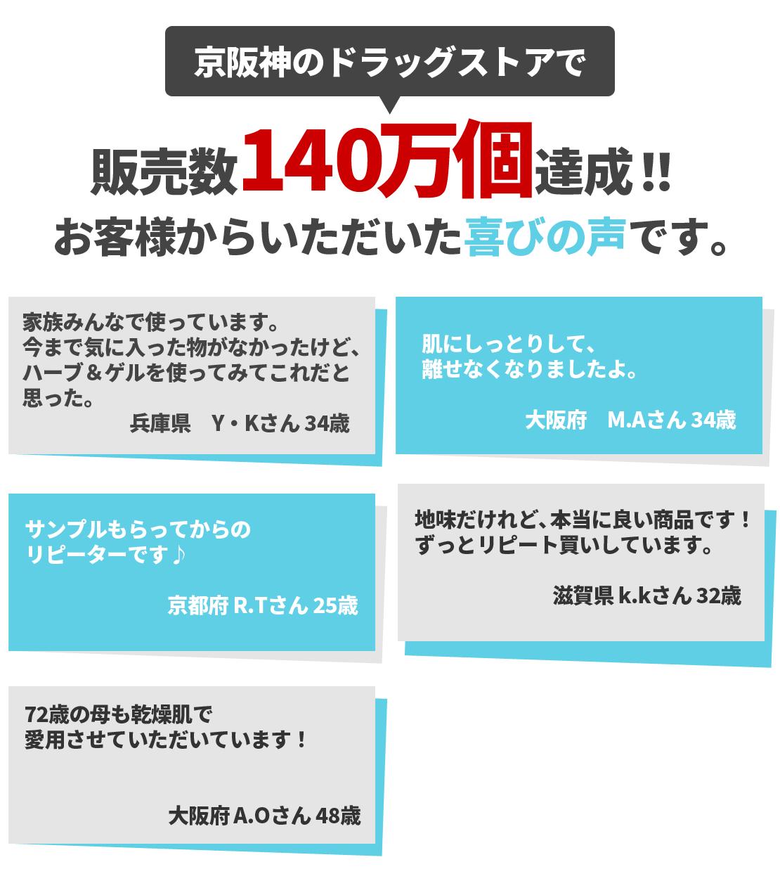 京阪神のドラッグストアで販売数140万個達成!お客様からいただいた喜びの声